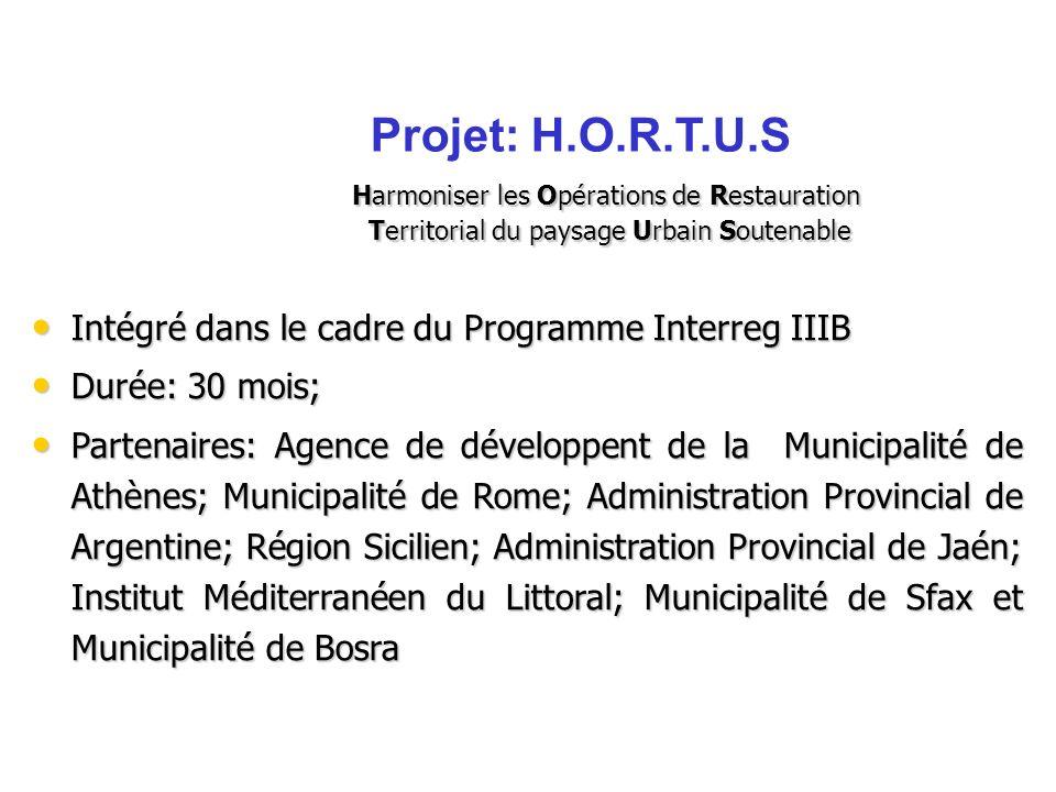 Intégré dans le cadre du Programme Interreg IIIB Intégré dans le cadre du Programme Interreg IIIB Durée: 30 mois; Durée: 30 mois; Partenaires: Agence