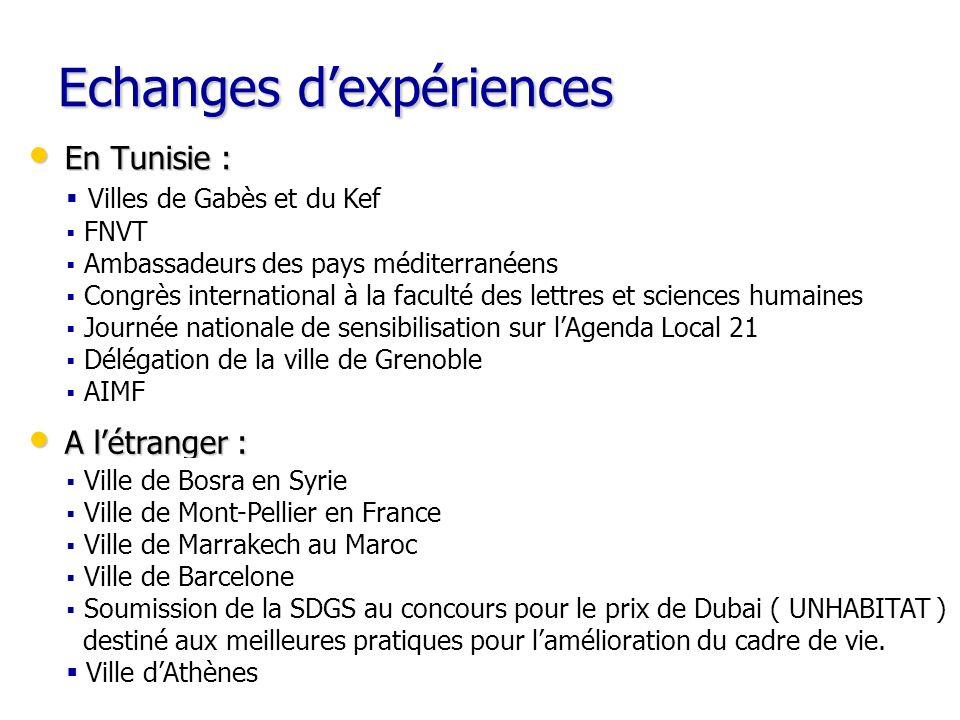 Echanges dexpériences Echanges dexpériences En Tunisie : En Tunisie : Villes de Gabès et du Kef FNVT Ambassadeurs des pays méditerranéens Congrès inte