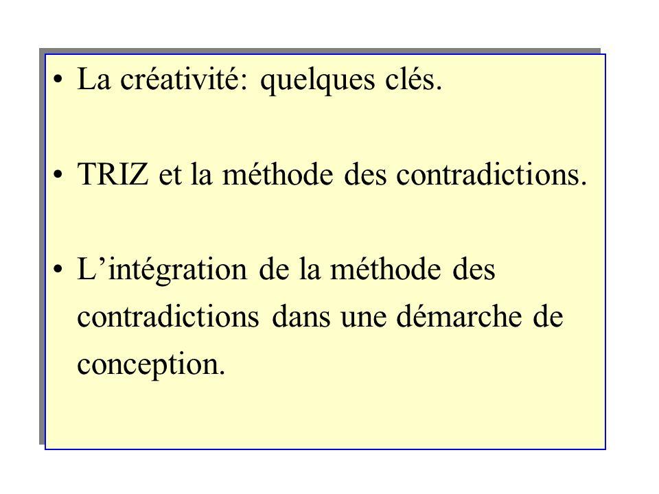 La créativité: quelques clés. TRIZ et la méthode des contradictions. Lintégration de la méthode des contradictions dans une démarche de conception. La