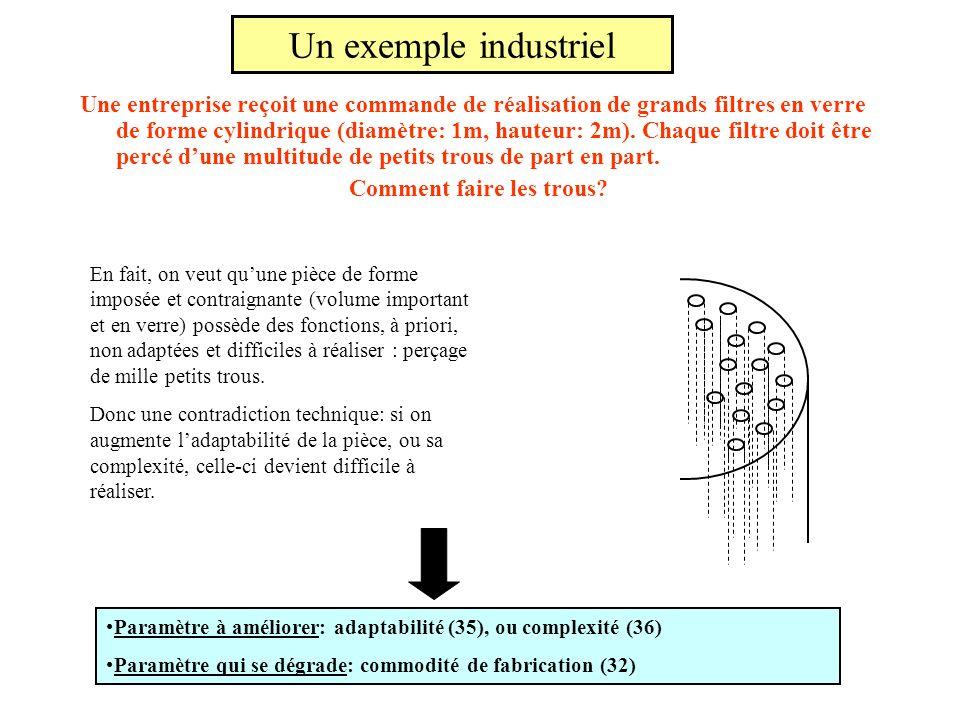 Un exemple industriel Une entreprise reçoit une commande de réalisation de grands filtres en verre de forme cylindrique (diamètre: 1m, hauteur: 2m). C