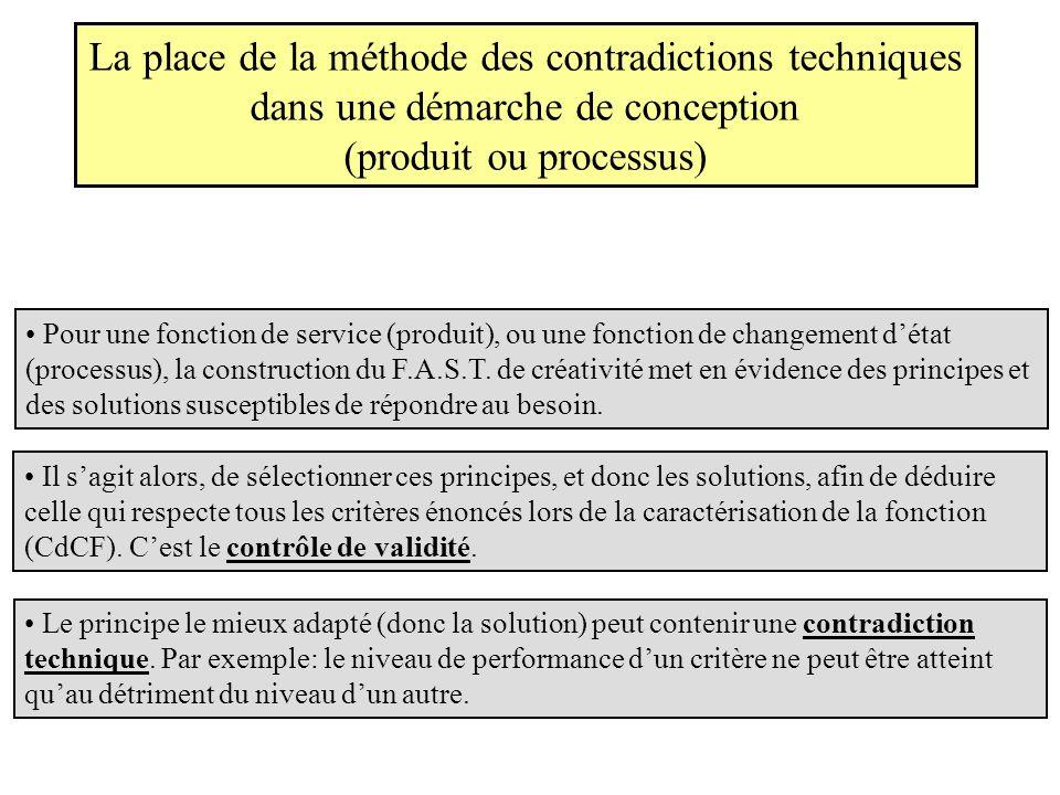 La place de la méthode des contradictions techniques dans une démarche de conception (produit ou processus) Il sagit alors, de sélectionner ces principes, et donc les solutions, afin de déduire celle qui respecte tous les critères énoncés lors de la caractérisation de la fonction (CdCF).