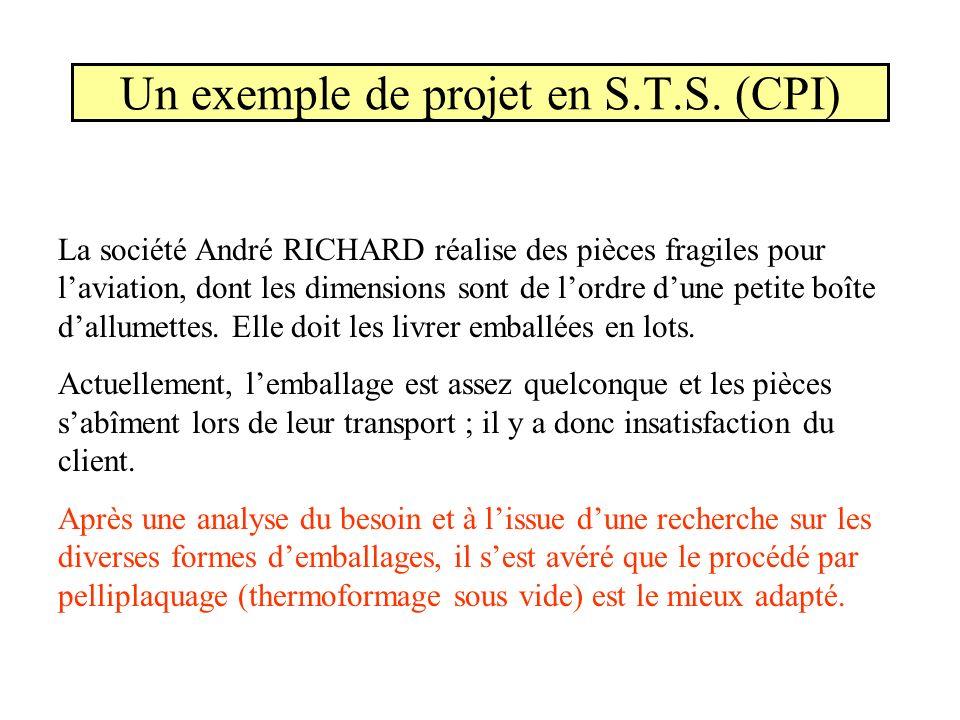 Un exemple de projet en S.T.S. (CPI) La société André RICHARD réalise des pièces fragiles pour laviation, dont les dimensions sont de lordre dune peti