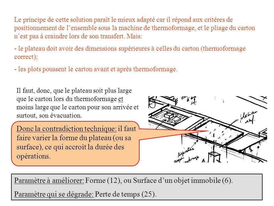 Le principe de cette solution paraît le mieux adapté car il répond aux critères de positionnement de lensemble sous la machine de thermoformage, et le pliage du carton nest pas à craindre lors de son transfert.