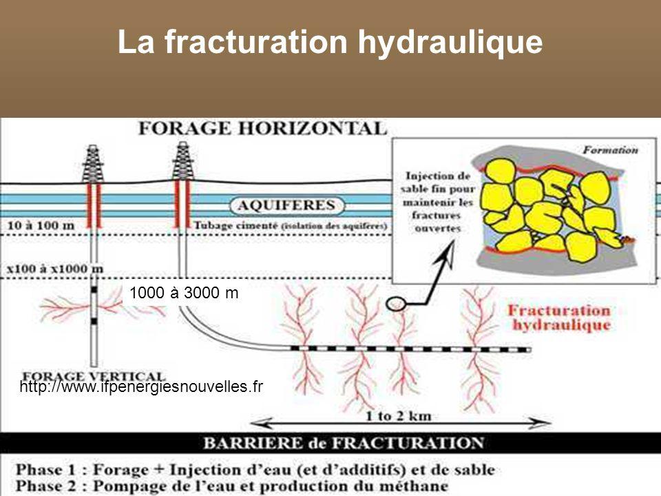 16 1000 à 3000 m La fracturation hydraulique http://www.ifpenergiesnouvelles.fr
