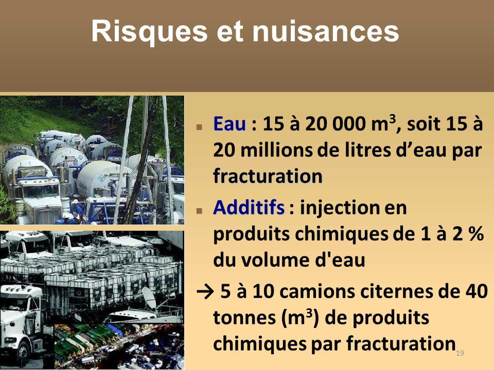 19 Eau fracturation Eau : 15 à 20 000 m 3, soit 15 à 20 millions de litres deau par fracturation Additifs Additifs : injection en produits chimiques de 1 à 2 % du volume d eau 5 à 10 camions citernes de 40 tonnes (m 3 ) de produits chimiques par fracturation Risques et nuisances