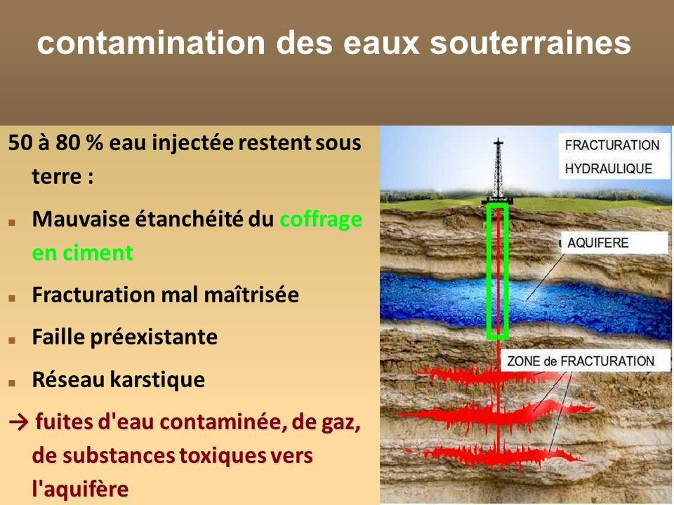 20 contamination des eaux souterraines 50 à 80 % eau injectée restent sous terre : coffrage en ciment Mauvaise étanchéité du coffrage en ciment Fractu