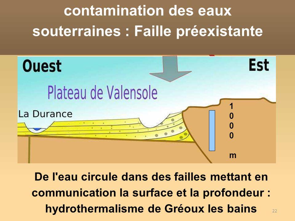22 contamination des eaux souterraines : Faille préexistante 1000 m1000 m De l eau circule dans des failles mettant en communication la surface et la profondeur : hydrothermalisme de Gréoux les bains