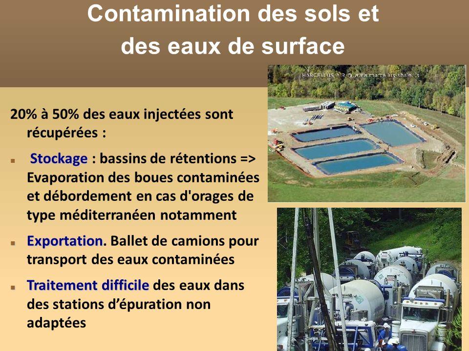 23 20% à 50% des eaux injectées sont récupérées : Stockage Stockage : bassins de rétentions => Evaporation des boues contaminées et débordement en cas d orages de type méditerranéen notamment Exportation Exportation.