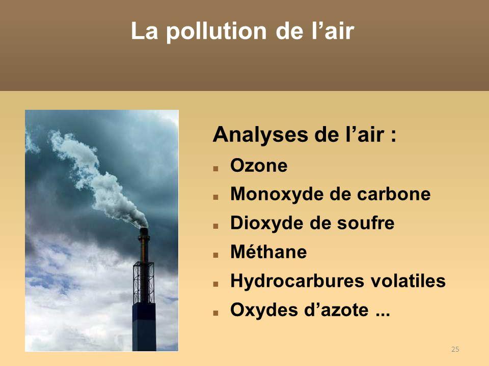 25 Analyses de lair : Ozone Monoxyde de carbone Dioxyde de soufre Méthane Hydrocarbures volatiles Oxydes dazote... La pollution de lair