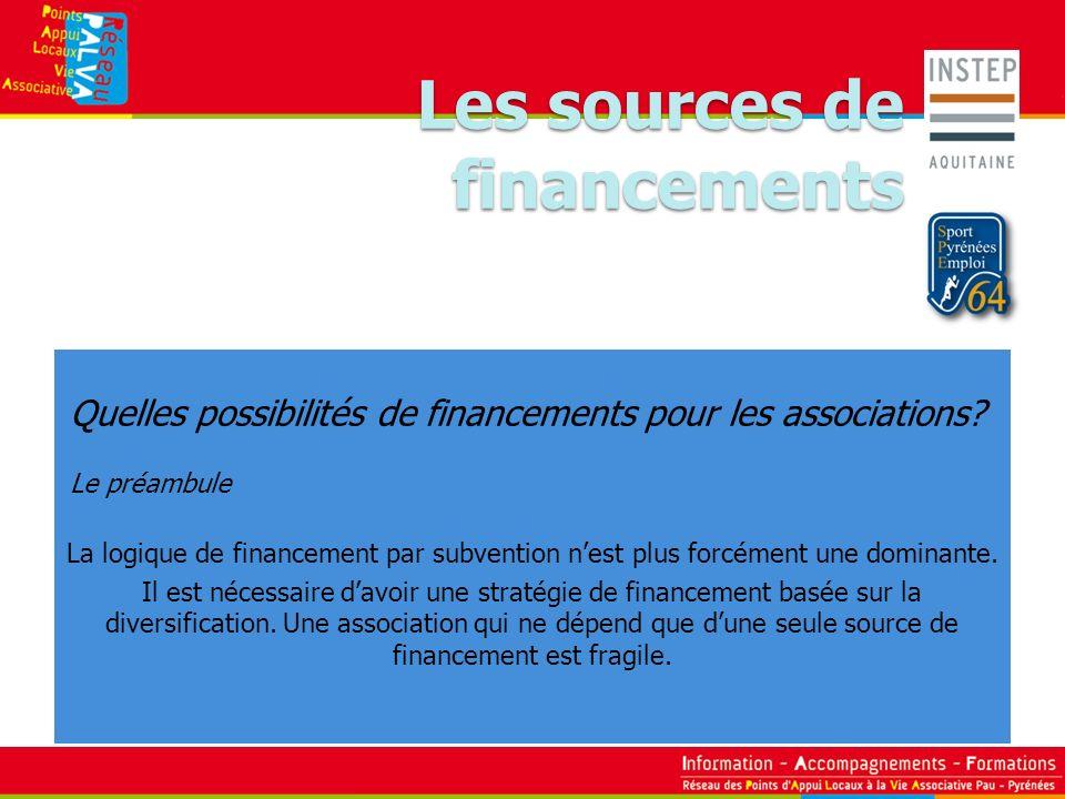 Quelles possibilités de financements pour les associations? Le préambule La logique de financement par subvention nest plus forcément une dominante. I