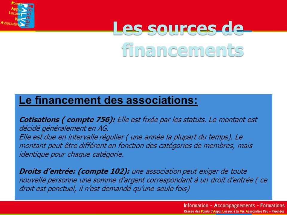 Le financement des associations: Cotisations ( compte 756): Elle est fixée par les statuts. Le montant est décidé généralement en AG. Elle est due en