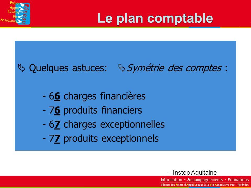 Quelques astuces: Symétrie des comptes : - 66 charges financières - 76 produits financiers - 67 charges exceptionnelles - 77 produits exceptionnels -