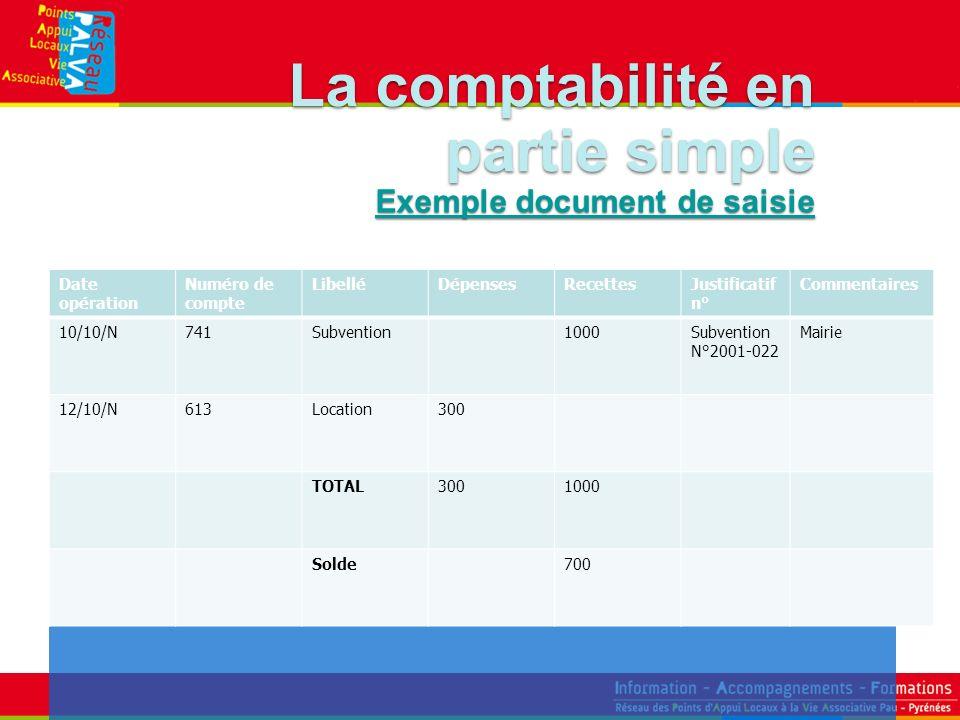 La comptabilité en partie simple Exemple document de saisie Exemple document de saisie Date opération Numéro de compte LibelléDépensesRecettesJustific