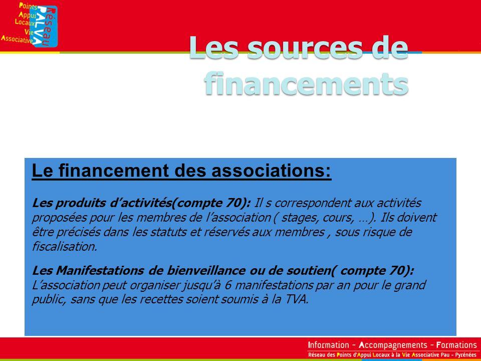 Le financement des associations: Les produits dactivités(compte 70): Il s correspondent aux activités proposées pour les membres de lassociation ( sta