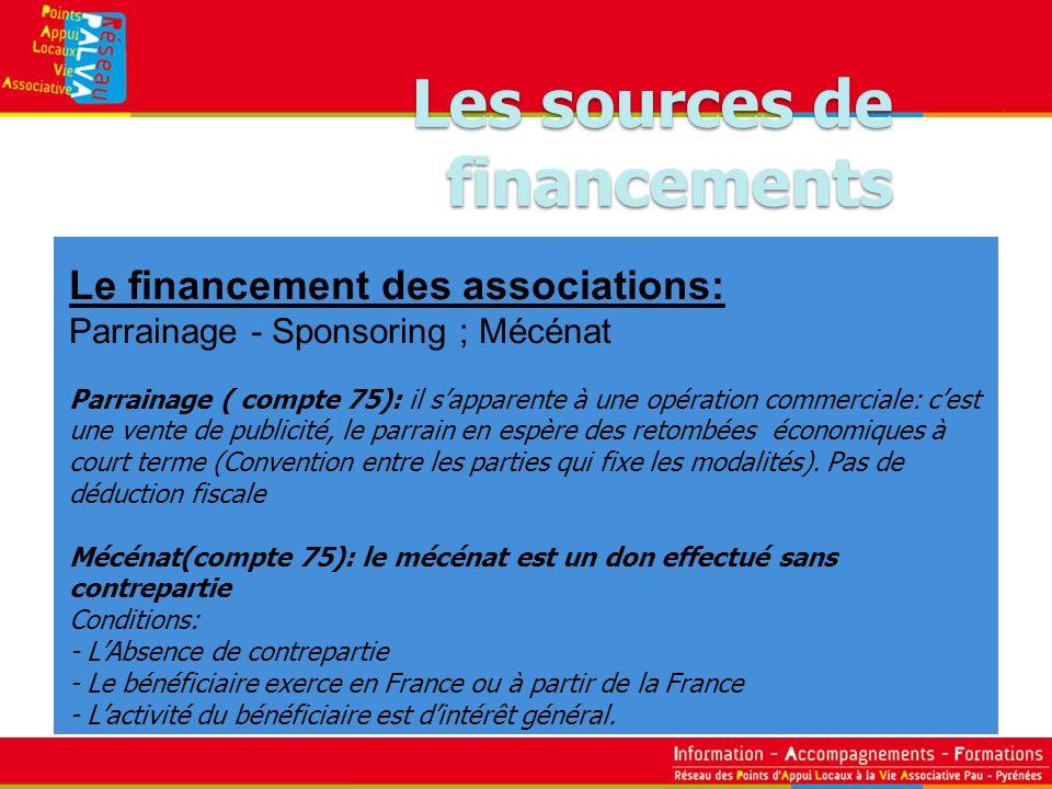 Le financement des associations: Parrainage - Sponsoring ; Mécénat Parrainage ( compte 75): il sapparente à une opération commerciale: cest une vente