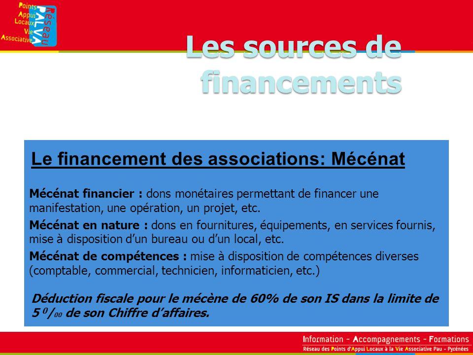 Le financement des associations: Mécénat Mécénat financier : dons monétaires permettant de financer une manifestation, une opération, un projet, etc.