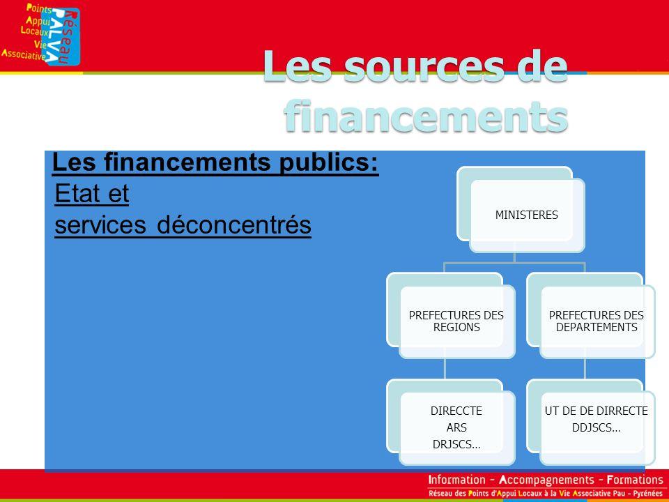 Les financements publics: Etat et services déconcentrés Les sources de financements MINISTERES PREFECTURES DES REGIONS DIRECCTE ARS DRJSCS… PREFECTURE