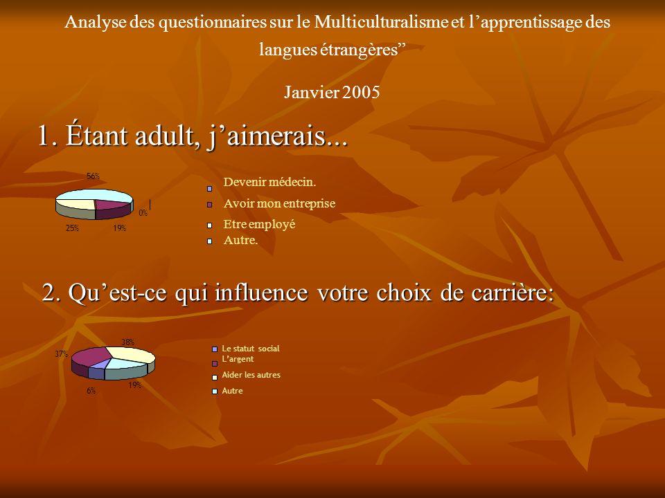 Analyse des questionnaires sur le Multiculturalisme et lapprentissage des langues étrangères Janvier 2005 1.