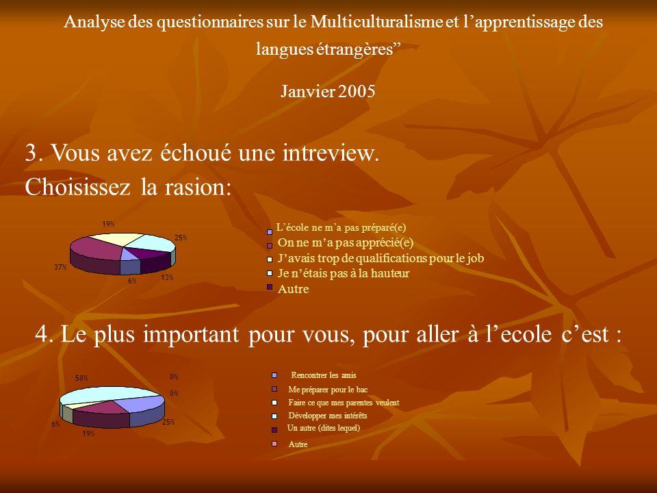Analyse des questionnaires sur le Multiculturalisme et lapprentissage des langues étrangères Janvier 2005 Rencontrer les amis 3.