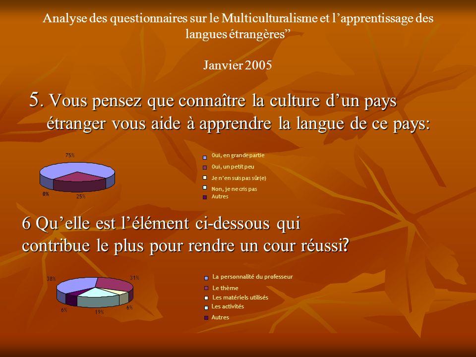 Analyse des questionnaires sur le Multiculturalisme et lapprentissage des langues étrangères Janvier 2005 5.