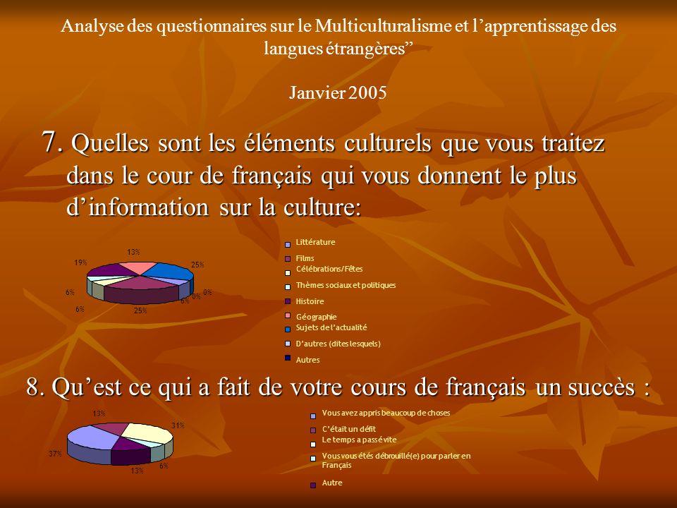 Analyse des questionnaires sur le Multiculturalisme et lapprentissage des langues étrangères Janvier 2005 7.