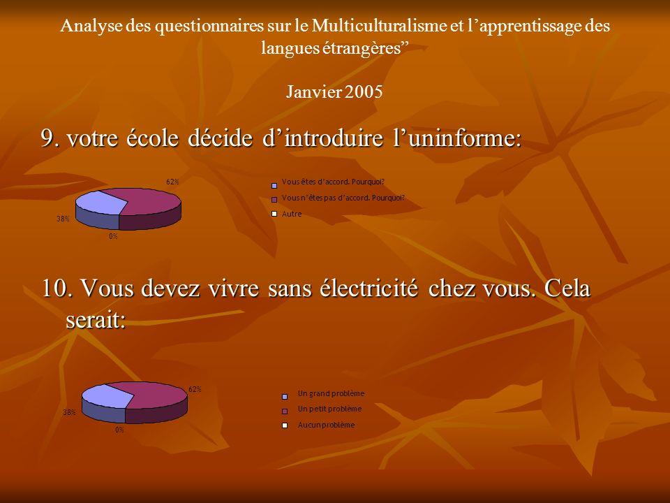 Analyse des questionnaires sur le Multiculturalisme et lapprentissage des langues étrangères Janvier 2005 9.