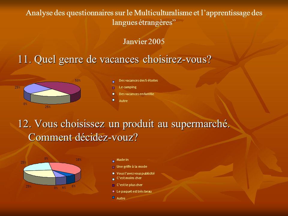 Analyse des questionnaires sur le Multiculturalisme et lapprentissage des langues étrangères Janvier 2005 11.