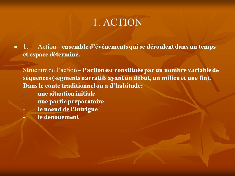 1.ACTION 1.Action – ensemble dévénements qui se déroulent dans un temps et espace déterminé.