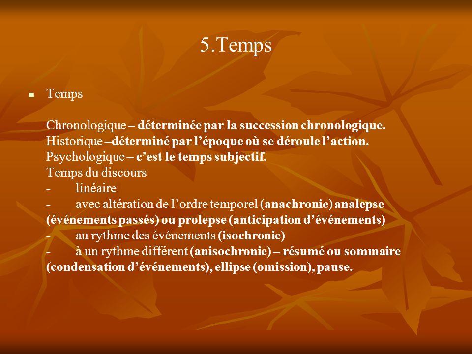 5.Temps Temps Chronologique – déterminée par la succession chronologique.