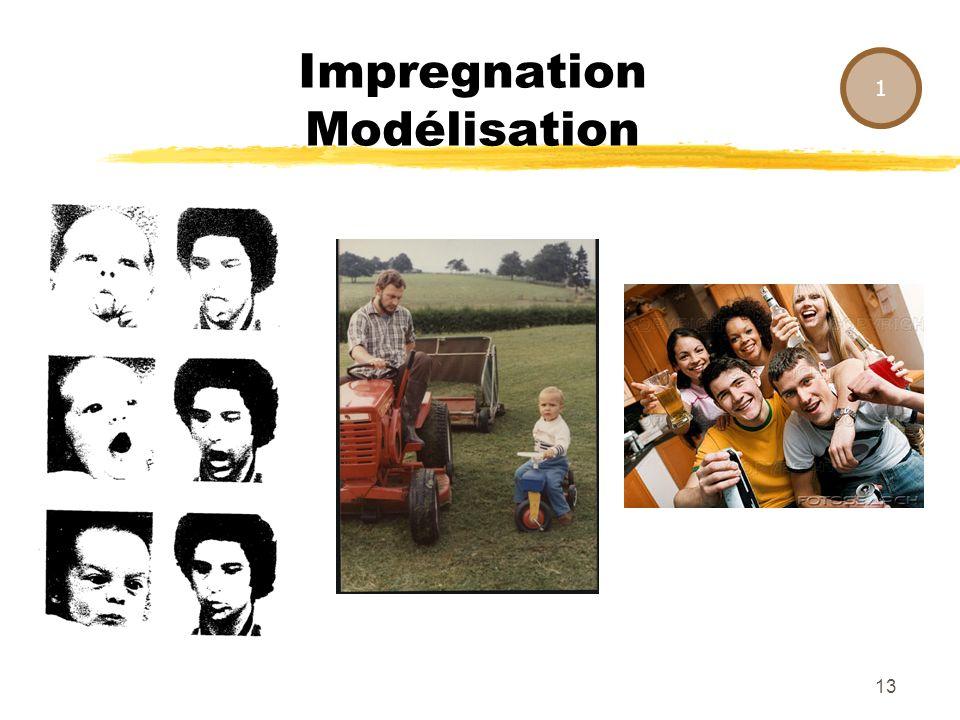 12 Paradigmes dapprentissage et denseignement Impregnation Modélisation Réception Transmission Pratique Guidage Exploration Approvisionneme nt Créatio