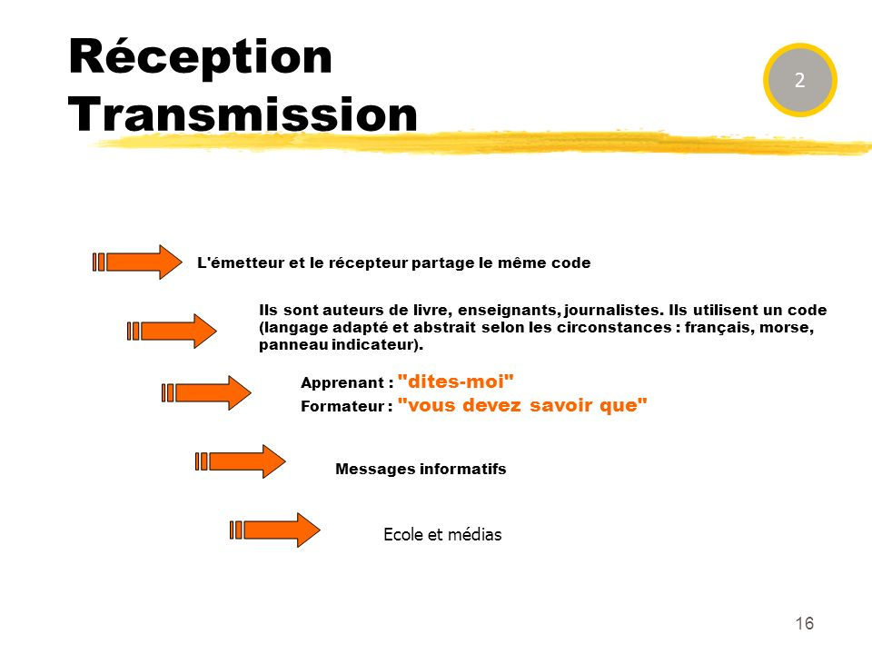 15 Réception Transmission 2