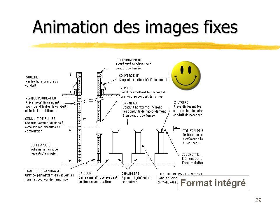 28 Lanimation des images fixes Pas de gif animé… Limitez les effets spéciaux sauf pour obtenir exceptionnellement un effet très particulier. Evitez do