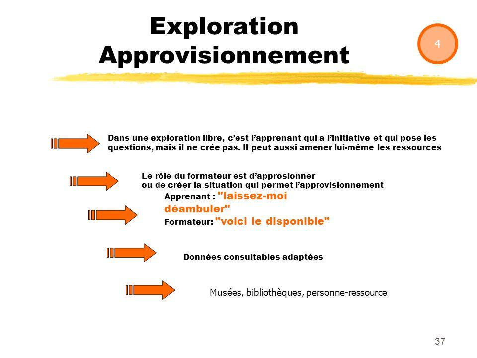 36 4 Poser des questions à une personne-ressource Exploration Approvisionnement