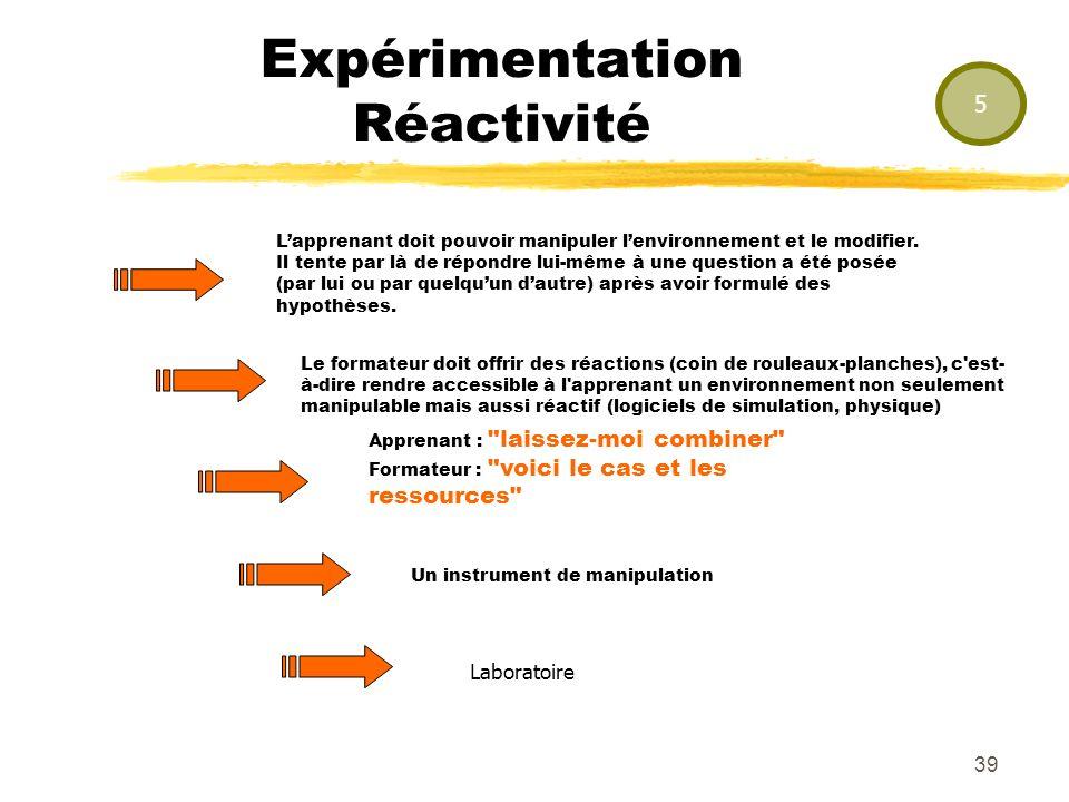 38 5 Expérimentation Réactivité