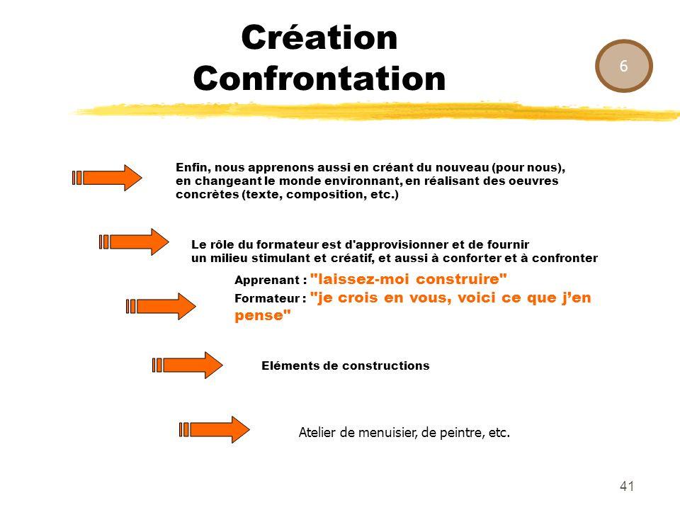 40 6 Création Confrontation