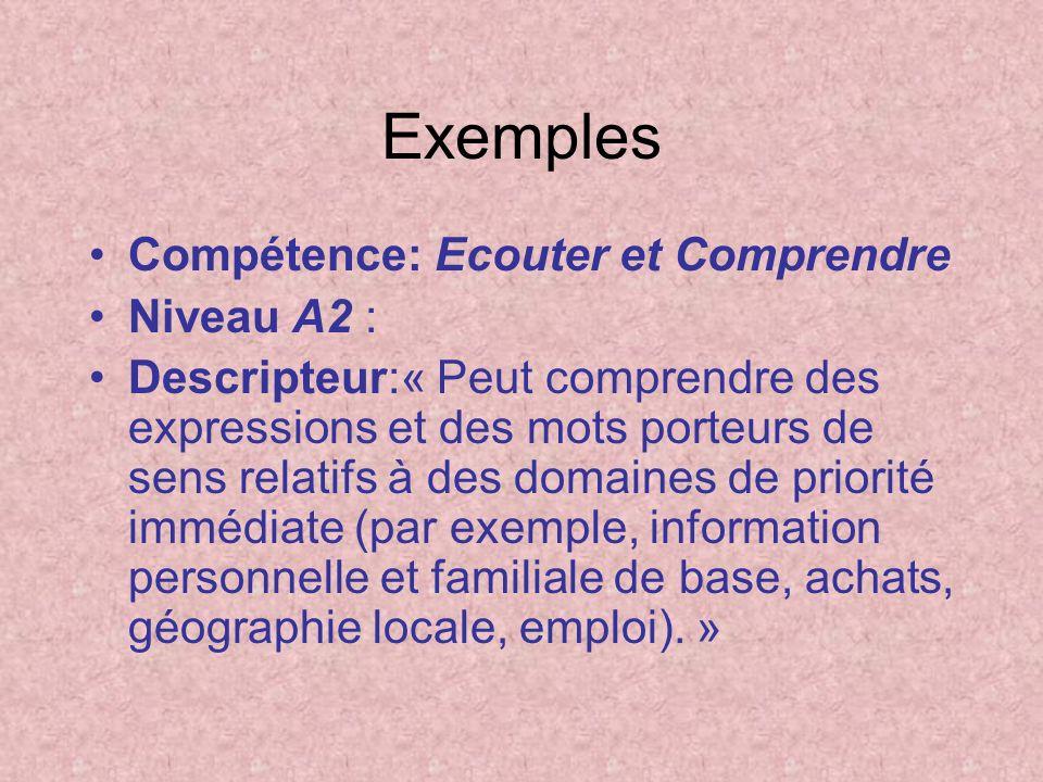 Exemples Compétence: Ecouter et Comprendre Niveau A2 : Descripteur:« Peut comprendre des expressions et des mots porteurs de sens relatifs à des domai