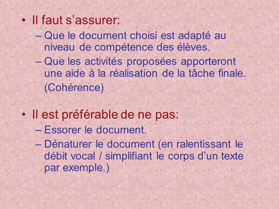 Il faut sassurer: –Que le document choisi est adapté au niveau de compétence des élèves. –Que les activités proposées apporteront une aide à la réalis