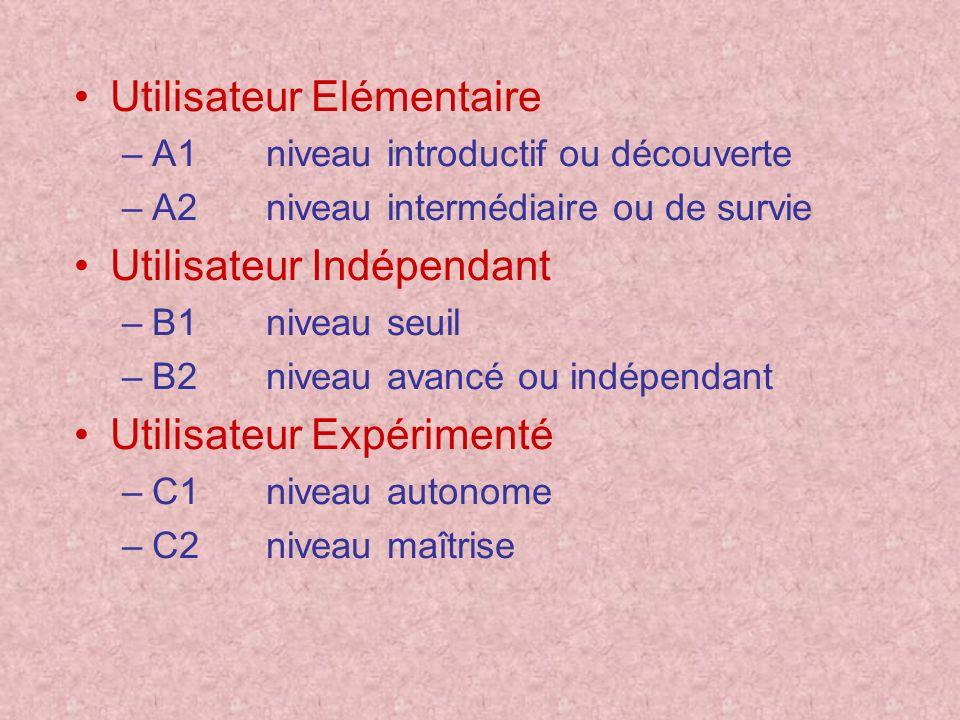 Utilisateur Elémentaire –A1niveau introductif ou découverte –A2niveau intermédiaire ou de survie Utilisateur Indépendant –B1niveau seuil –B2niveau ava