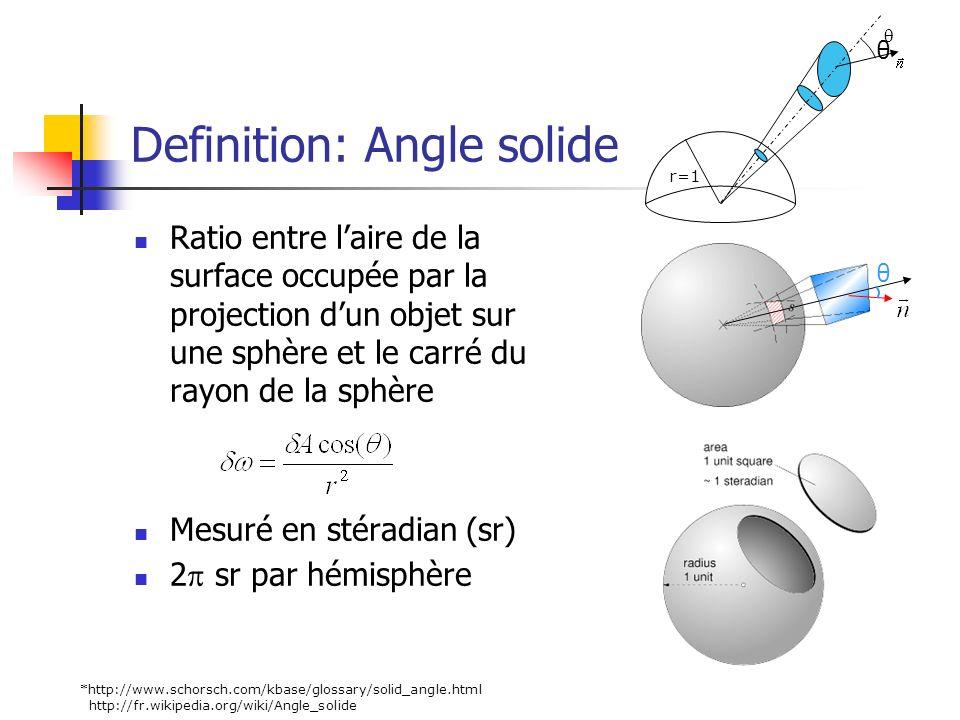 Definition: Angle solide Ratio entre laire de la surface occupée par la projection dun objet sur une sphère et le carré du rayon de la sphère Mesuré en stéradian (sr) 2 sr par hémisphère *http://www.schorsch.com/kbase/glossary/solid_angle.html http://fr.wikipedia.org/wiki/Angle_solide θ r=1 θ