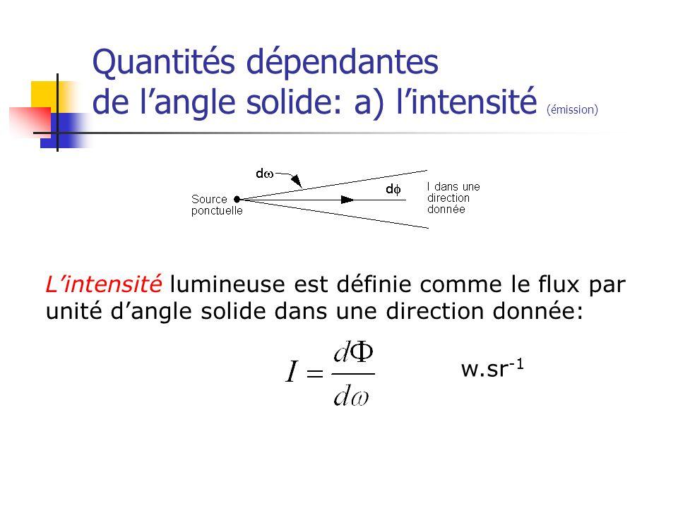 Quantités dépendantes de langle solide: a) lintensité (émission) Lintensité lumineuse est définie comme le flux par unité dangle solide dans une direction donnée: w.sr -1
