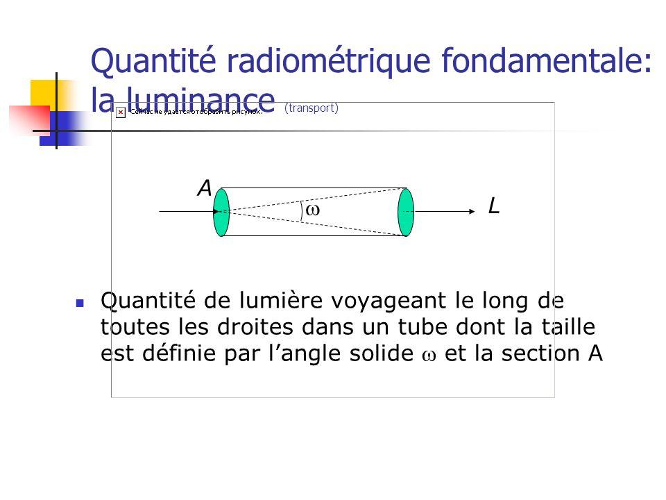Quantité radiométrique fondamentale: la luminance (transport) Quantité de lumière voyageant le long de toutes les droites dans un tube dont la taille est définie par langle solide et la section A L A