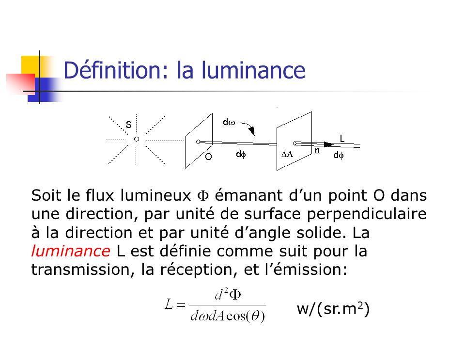 Définition: la luminance Soit le flux lumineux émanant dun point O dans une direction, par unité de surface perpendiculaire à la direction et par unit