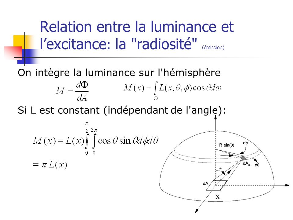 Relation entre la luminance et lexcitance : la