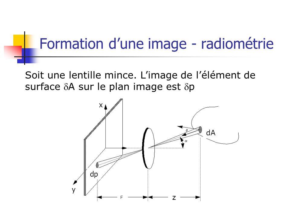 Soit une lentille mince. Limage de lélément de surface A sur le plan image est p y x z dA dp Formation dune image - radiométrie