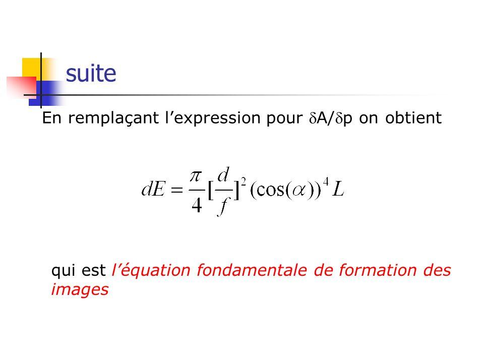 En remplaçant lexpression pour A/p on obtient qui est léquation fondamentale de formation des images suite