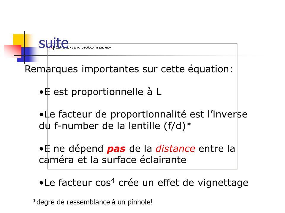 Remarques importantes sur cette équation: E est proportionnelle à L Le facteur de proportionnalité est linverse du f-number de la lentille (f/d)* E ne dépend pas de la distance entre la caméra et la surface éclairante Le facteur cos 4 crée un effet de vignettage suite *degré de ressemblance à un pinhole!