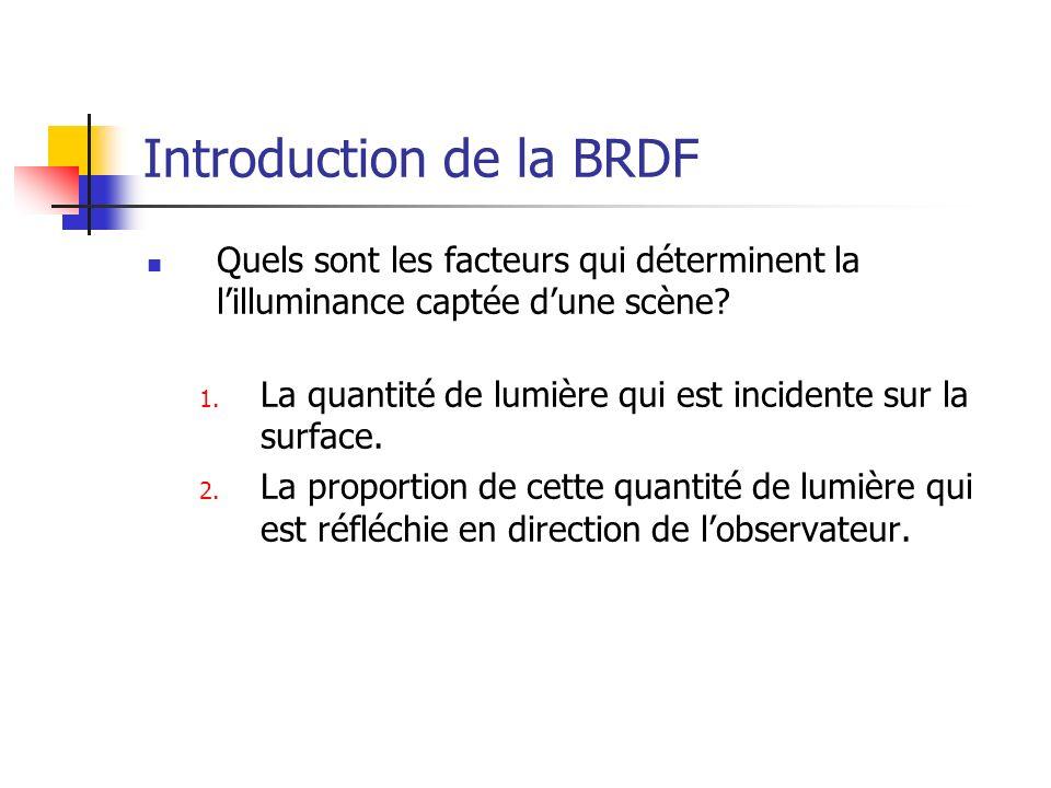 Introduction de la BRDF Quels sont les facteurs qui déterminent la lilluminance captée dune scène? 1. La quantité de lumière qui est incidente sur la