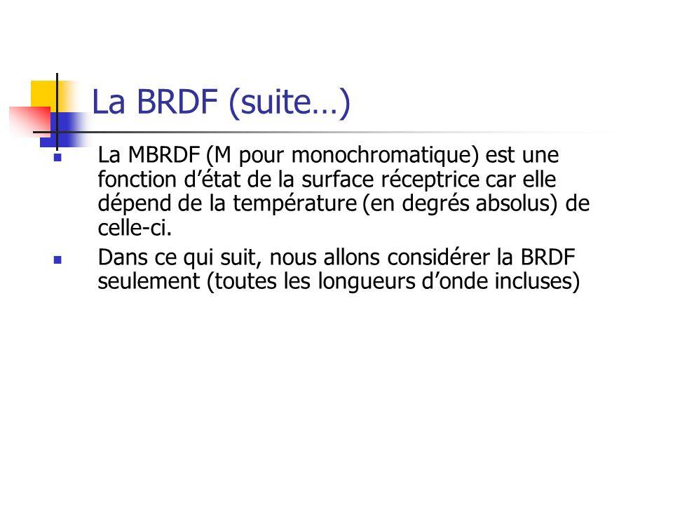 La BRDF (suite…) La MBRDF (M pour monochromatique) est une fonction détat de la surface réceptrice car elle dépend de la température (en degrés absolu