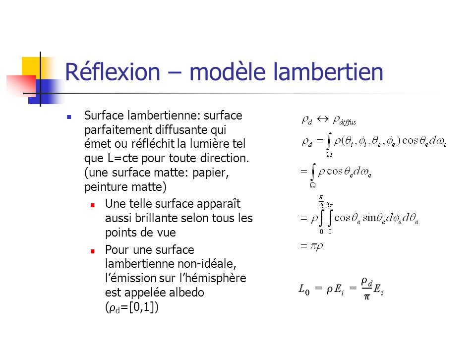 Réflexion – modèle lambertien Surface lambertienne: surface parfaitement diffusante qui émet ou réfléchit la lumière tel que L=cte pour toute direction.
