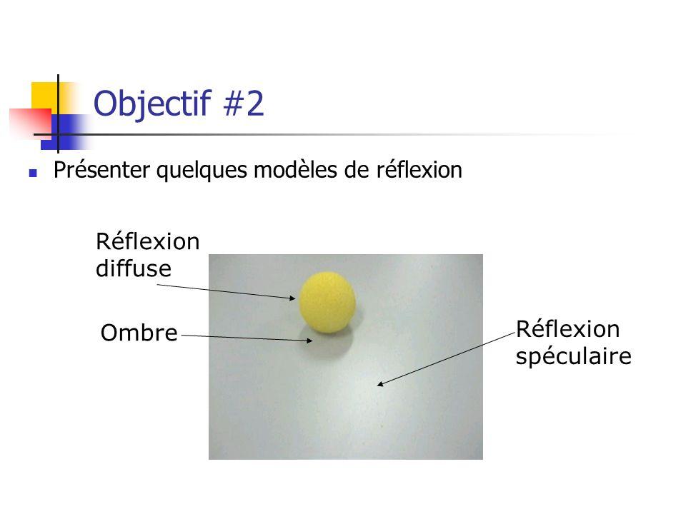 Objectif #2 Réflexion spéculaire Réflexion diffuse Ombre Présenter quelques modèles de réflexion